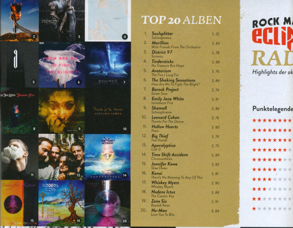 Shamall Schizophrenia in the TOP-Charts of Eclipsed Rock Magazine